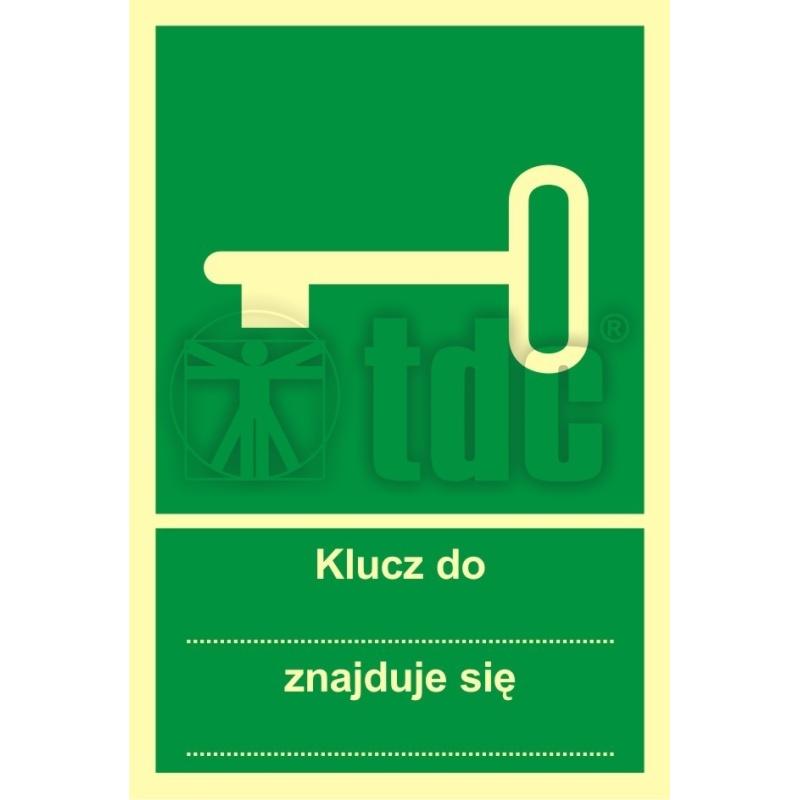Znak klucz do... znajduje się ... AC 048